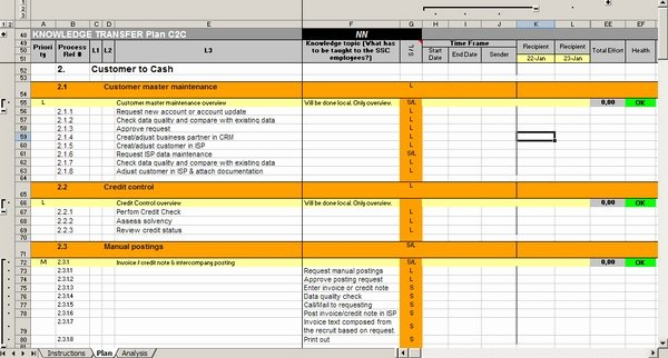 Knowledge Transition Plan Template Awesome Transition D Services Center Aic Eic [read Only