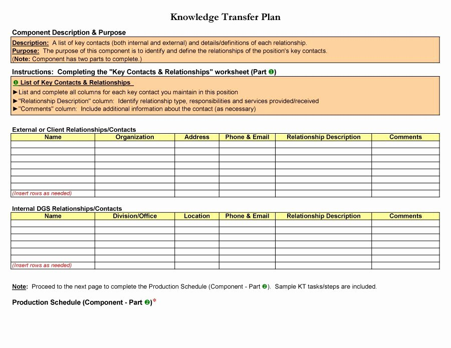 Knowledge Transition Plan Template Best Of 40 Transition Plan Templates Career Individual
