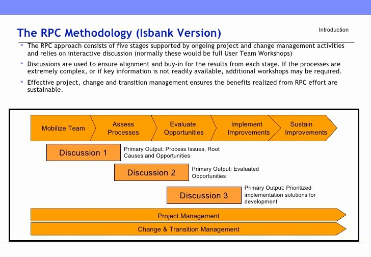 Knowledge Transition Plan Template Best Of Sanitized Knowledge Transfer Deliverable Rapid Process