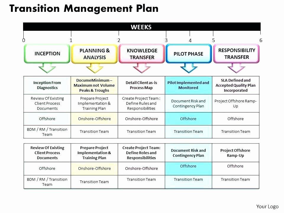 Knowledge Transition Plan Template Elegant Transition Plan Template for Leaving Job S High