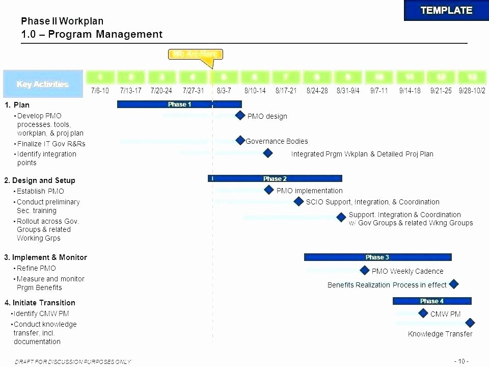 Knowledge Transition Plan Template New Knowledge Transfer Plan Template – Arianet