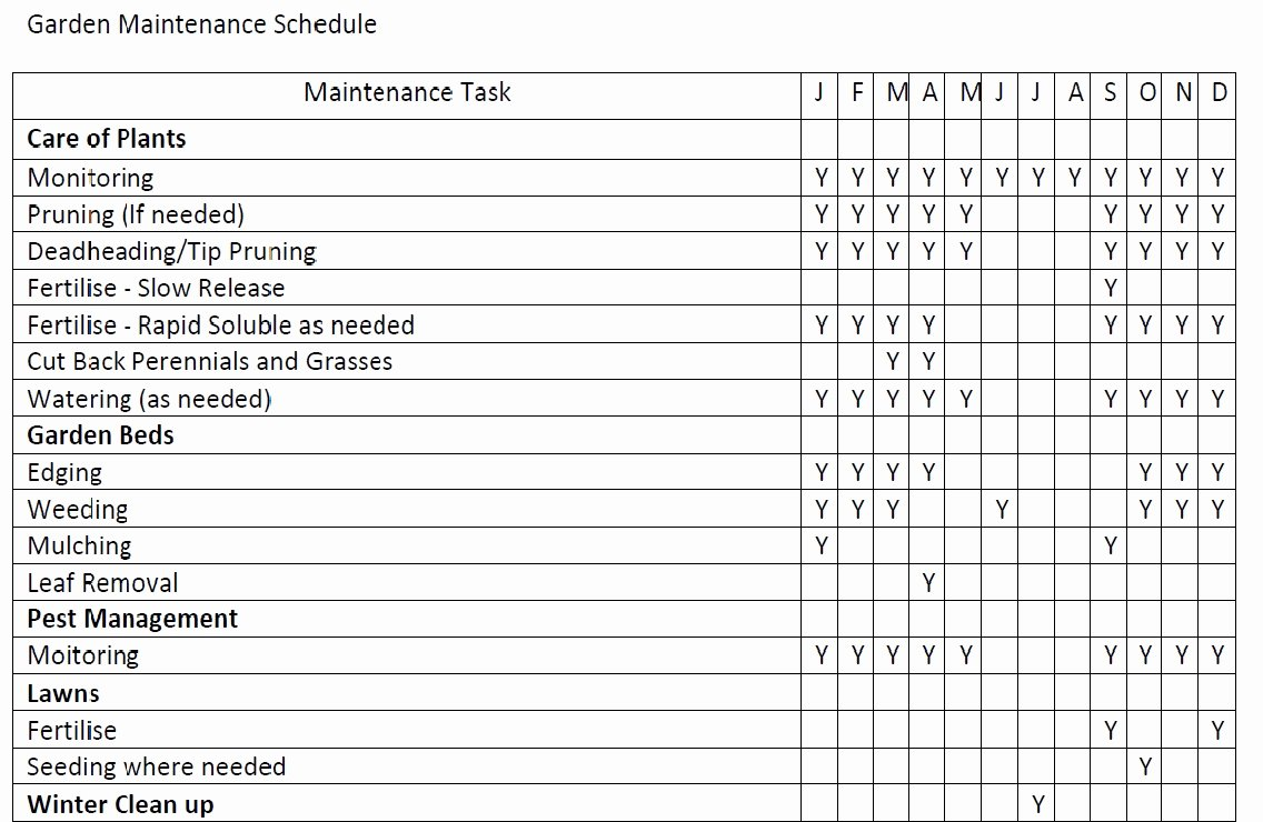 Lawn Maintenance Schedule Template Inspirational Garden Maintenance Schedule Garden Maintenance Calendar Guide