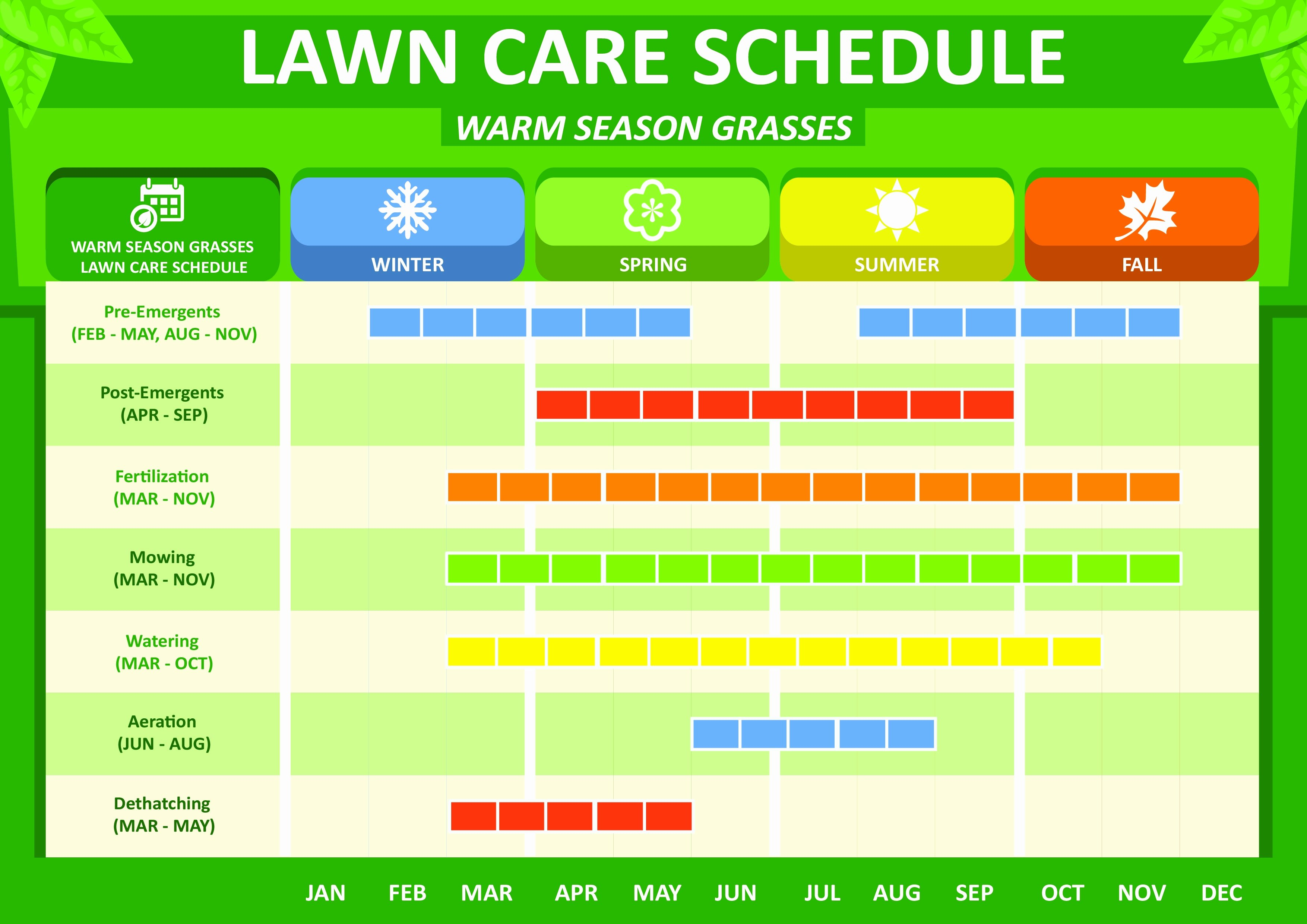 Lawn Maintenance Schedule Template Unique Diy Lawn Care Advice with Professional Lawn Care Products