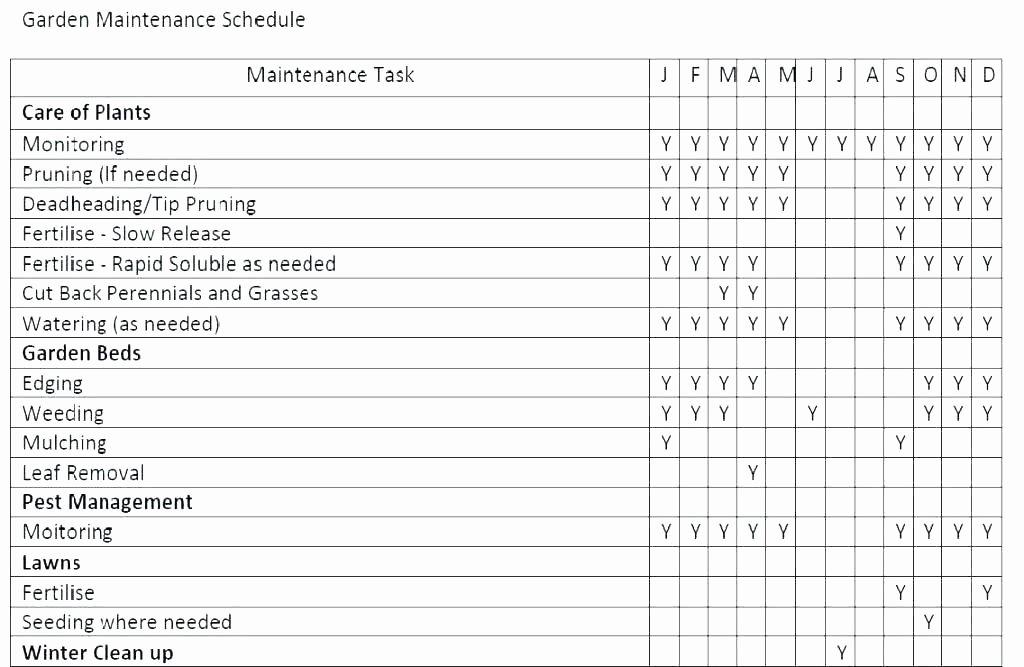 Lawn Maintenance Schedule Template Unique Lawn Maintenance Schedule Template Lorgprintmakers