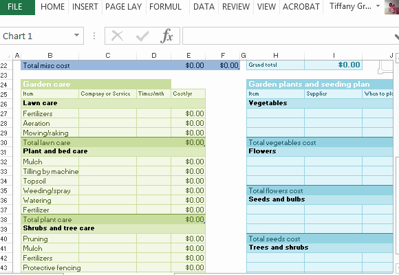 Lawn Mowing Schedule Template Beautiful Lawn & Garden Expense Template for Excel