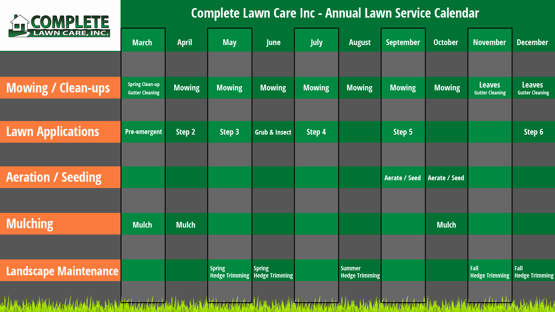 Lawn Mowing Schedule Template Lovely Weed Control St Louis