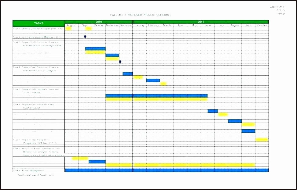 Leave Tracker Excel Template Awesome Vacation Tracker Excel Sick Time Tracking Spreadsheet