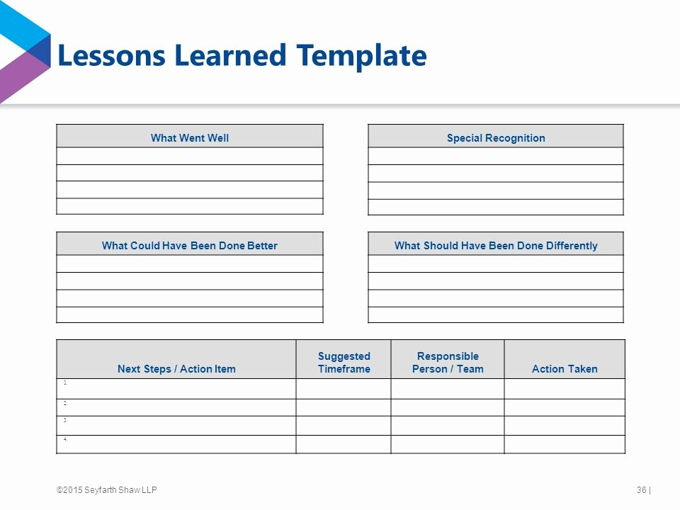 Lessons Learned Template Powerpoint Beautiful Legal Process Improvement Ppt Video Online