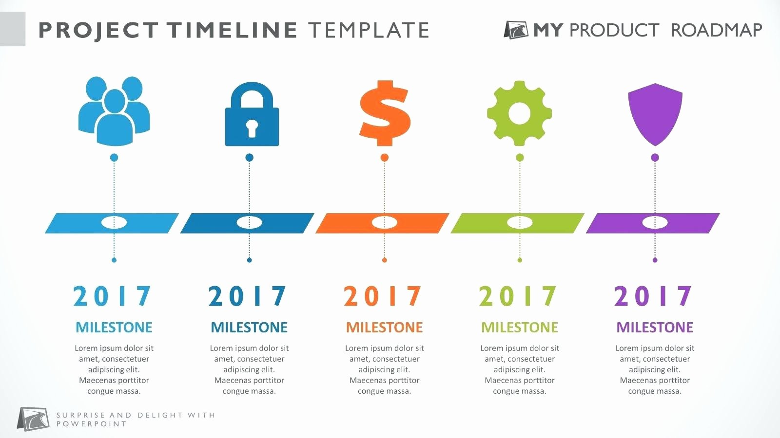 Lessons Learned Template Powerpoint Fresh Project Management Examples Ppt Lessons Learned Template