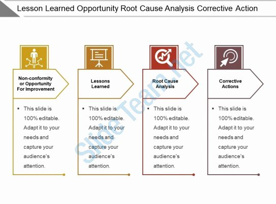 Lessons Learned Template Powerpoint Luxury Lesson Learned Opportunity Root Cause Analysis Corrective