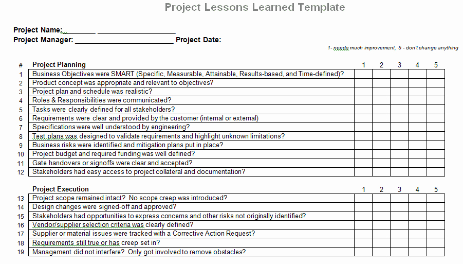 Lessons Learned Template Powerpoint Luxury Project Management Lessons Learned Document for Microsoft Word