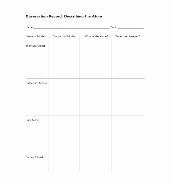 Library Lesson Plan Template New Teacher Weekly Planner Template Planning Lesson Plan for