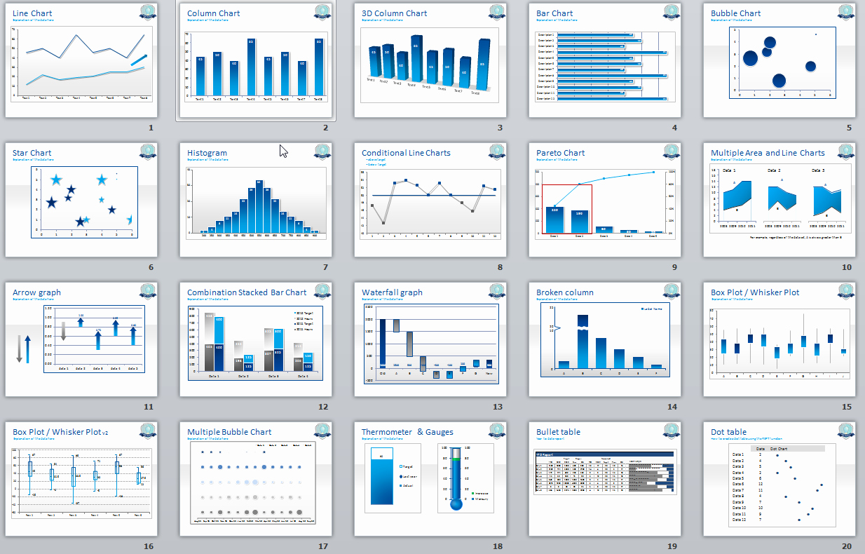 Line Graph Template Excel Beautiful Create Charts with Conditional formatting – User Friendly
