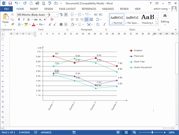 Line Graph Template Excel Beautiful Line Graph Templates for Word