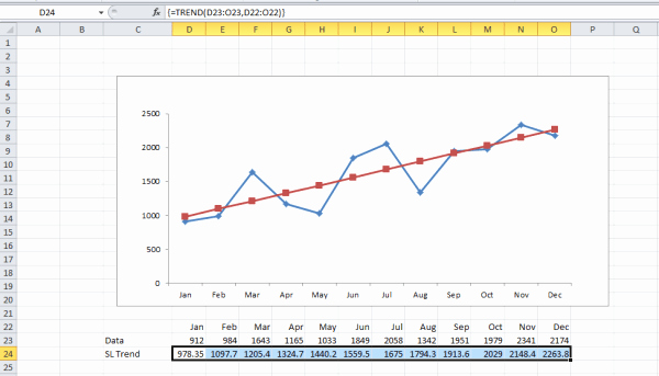 Line Graph Template Excel Best Of 10 top Tips for Creating An Excel Bud or Excel Bud