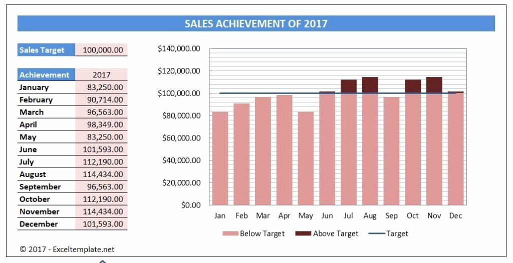 Line Graph Template Excel Best Of Simple Sales Chart