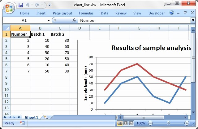 Line Graph Template Excel Fresh Excel Writer Xlsx Examples Excel Writer Xlsx