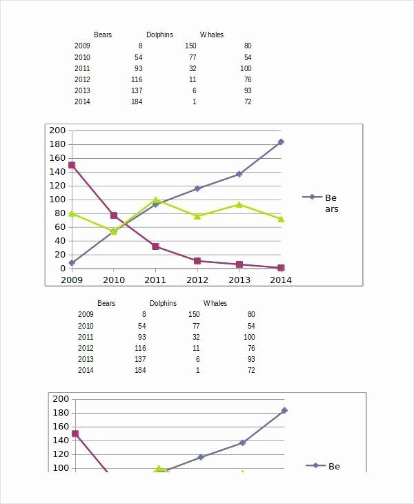 Line Graph Template Excel Lovely Excel Line Chart Templates – Arttion Unique Line Graph