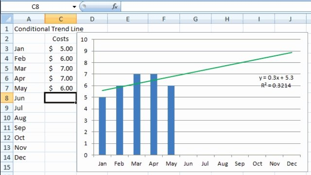 Line Graph Template Excel Luxury Excel Line Graph Template Invitation Template