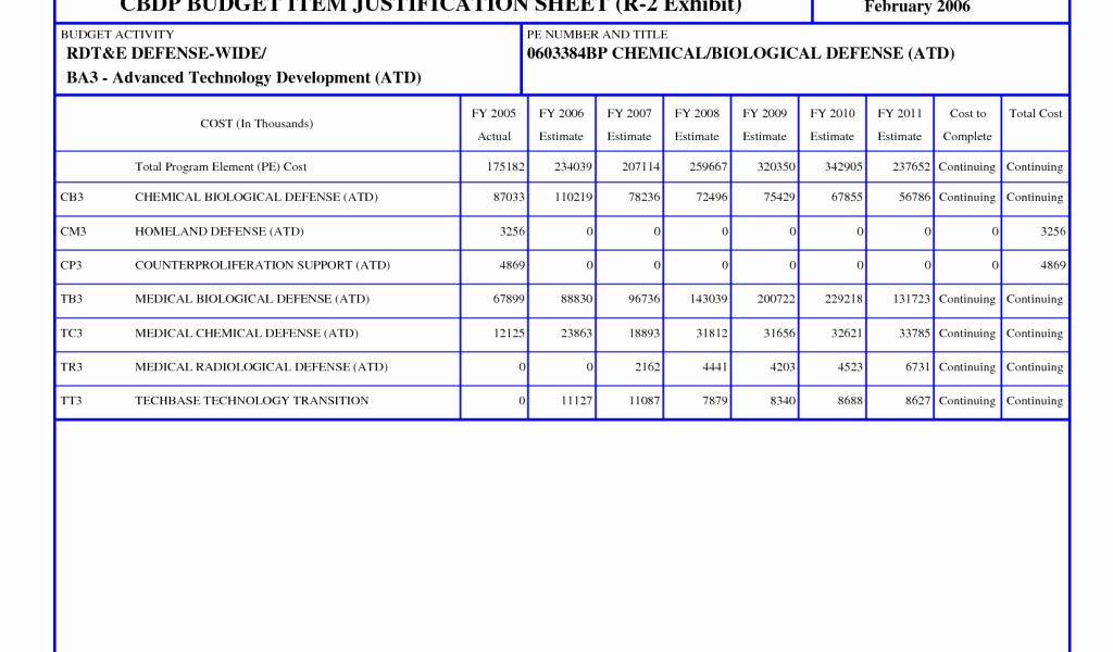Line Item Budget Template Elegant Line Item Bud Template Excel