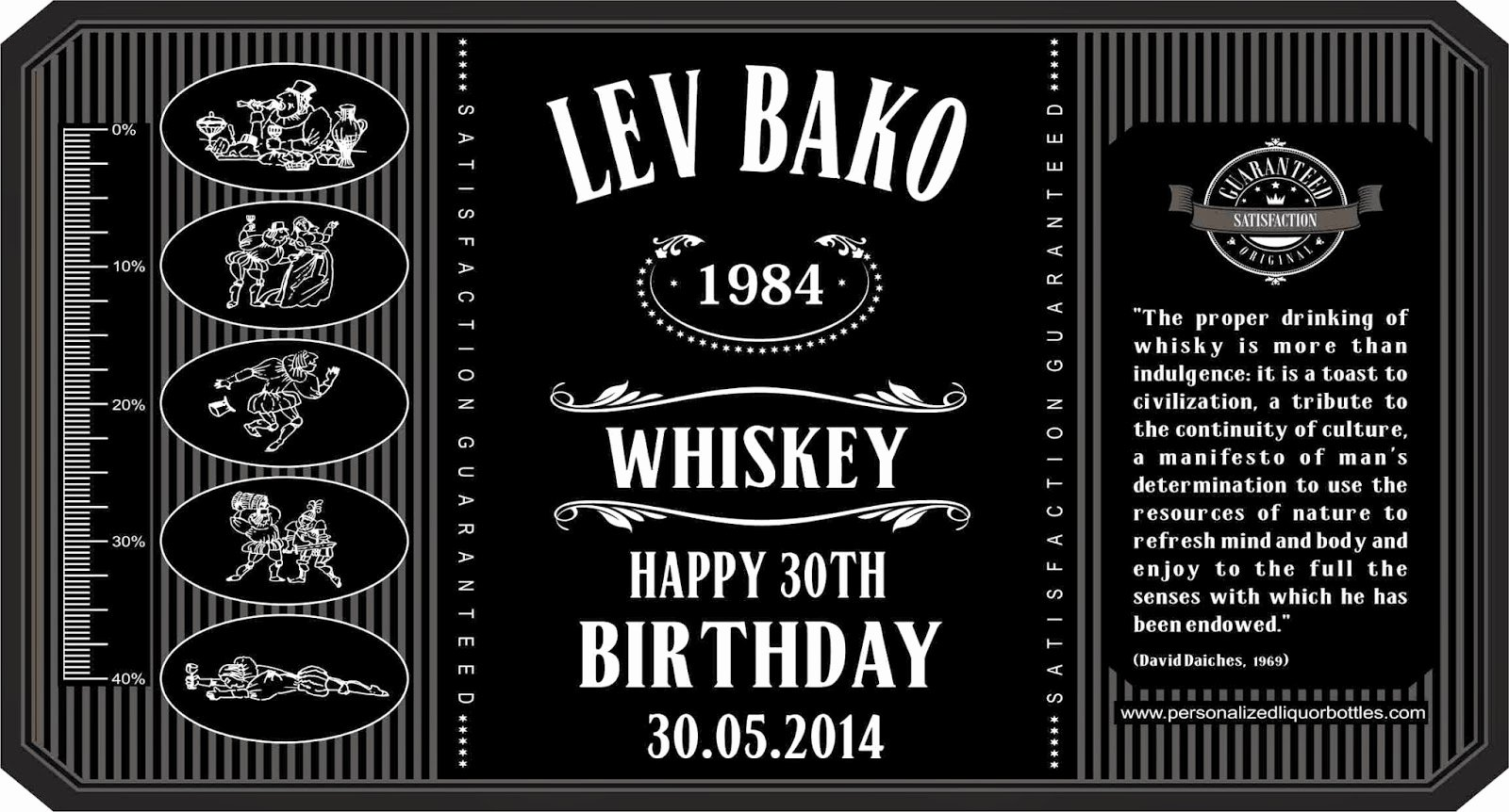 Liquor Bottle Labels Template Unique Personalized Liquor Bottles Personalized Whiskey Bottles