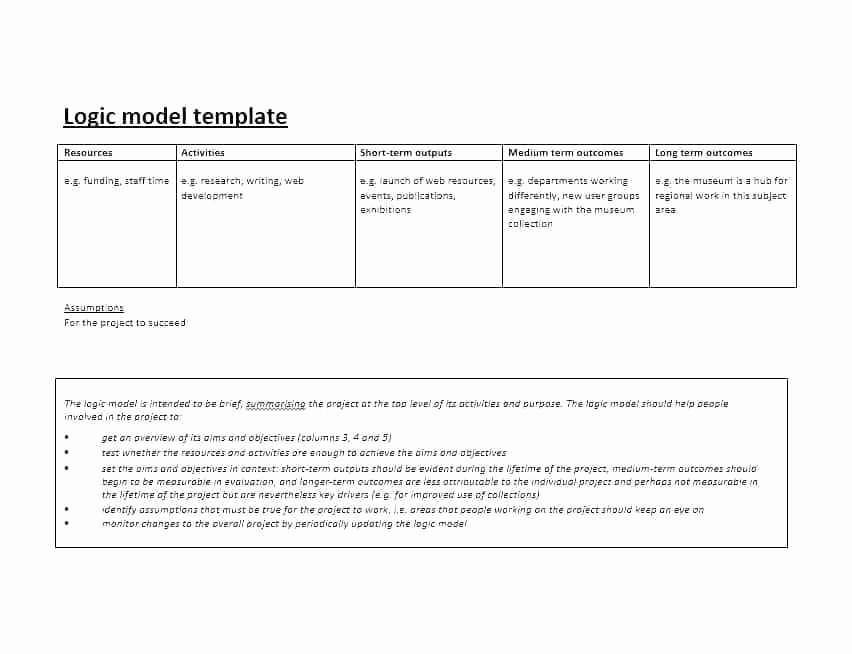 Logic Model Template Powerpoint Beautiful Blank Logic Model Template Logic Model Templates Template