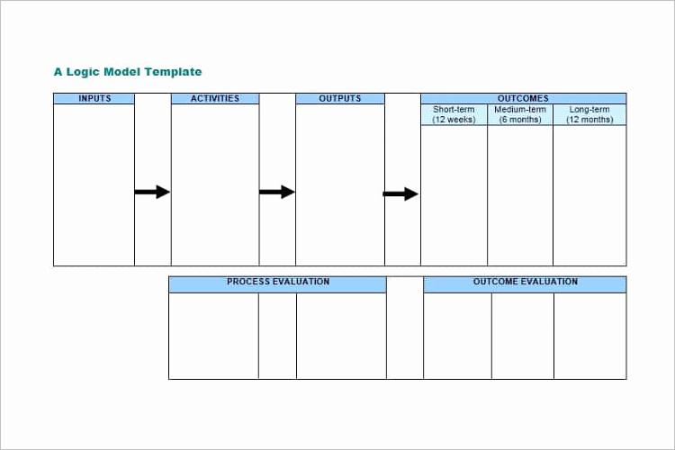 Logic Model Template Powerpoint Unique 47 Logic Model Templates – Free Word Pdf Documents