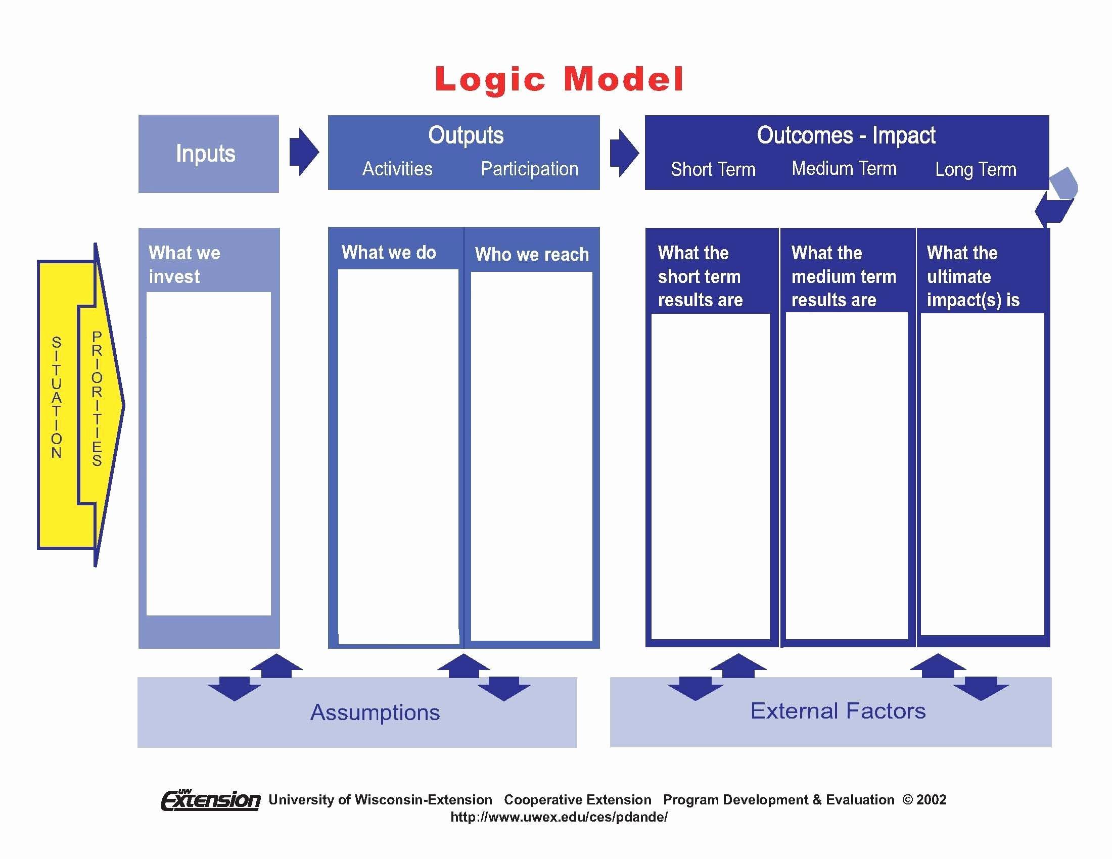 Logic Model Template Powerpoint Unique Logic Model Template