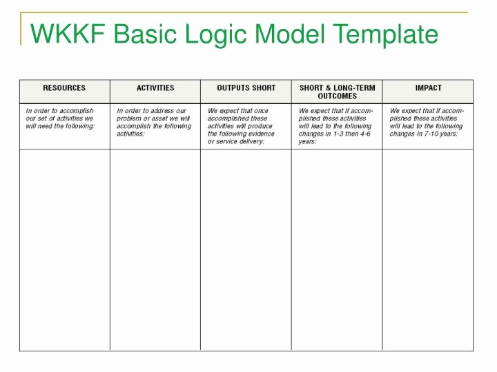 Logic Model Template Powerpoint Unique Ppt Logic Model Development Powerpoint Presentation Id