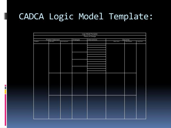 Logic Model Template Ppt Awesome Ppt Logic Models Powerpoint Presentation Id