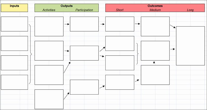 Logic Model Template Ppt Beautiful Free 6 Blank Logic Model Template Powerpoint Word