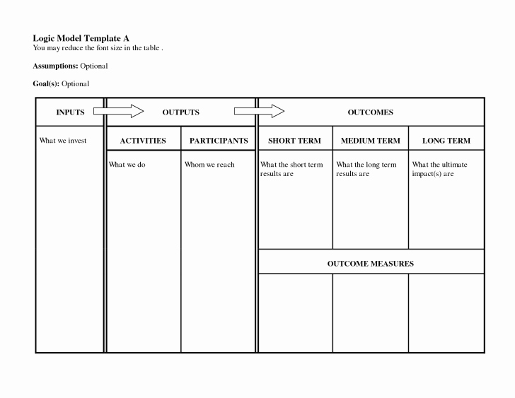Logic Model Template Ppt Beautiful Template Logic Model Template