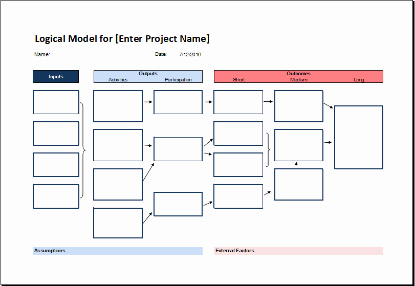 Logic Model Template Ppt Best Of Logical Model Flow Chart Template for Excel