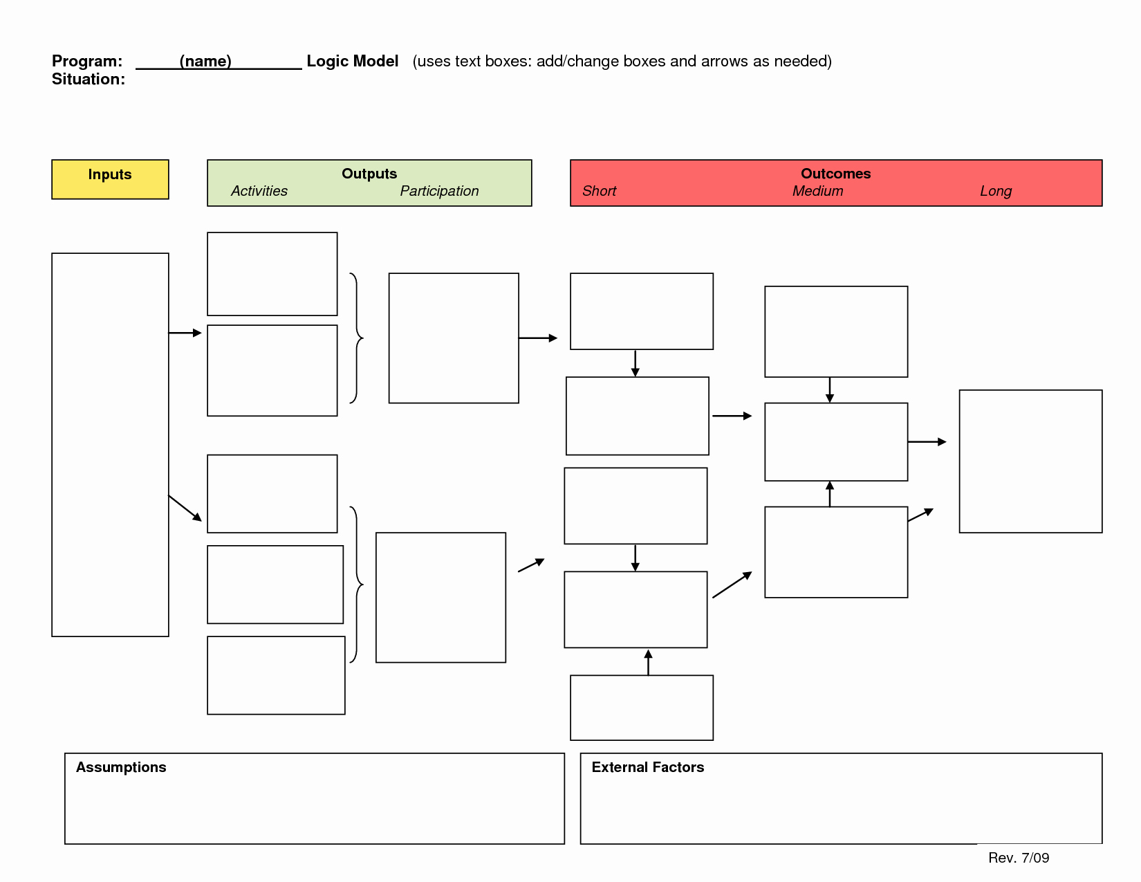 Logic Model Template Ppt Inspirational Logic Model Template