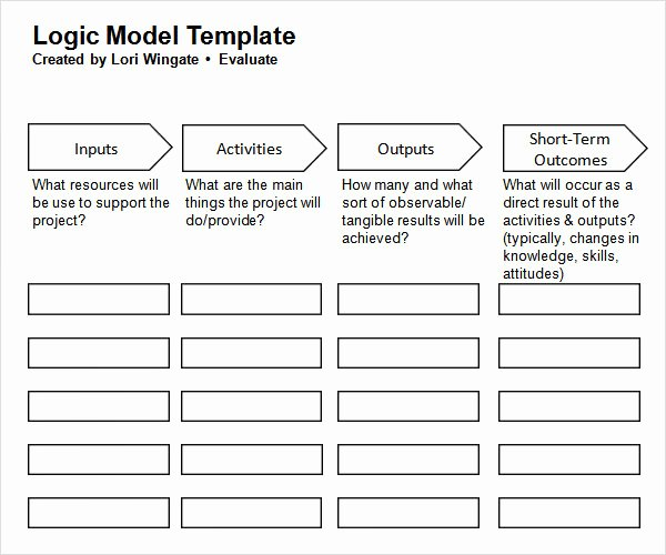 Logic Model Template Ppt Lovely 12 Sample Logic Models