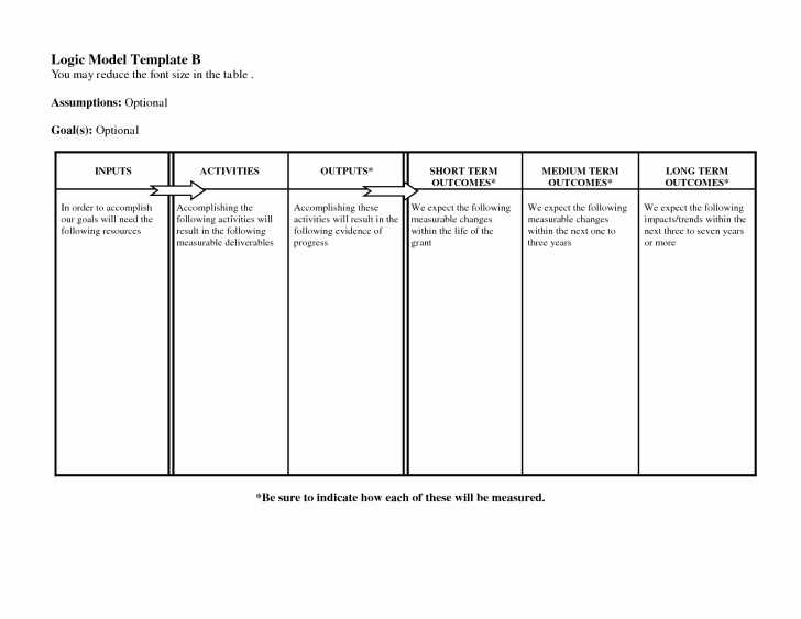 Logic Model Template Ppt New Template Logic Model Template