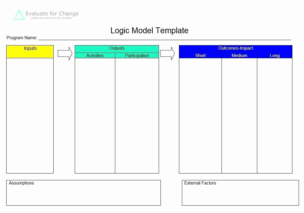 Logic Model Template Ppt Unique Logic Model Templates with Model Template Rotating to Make