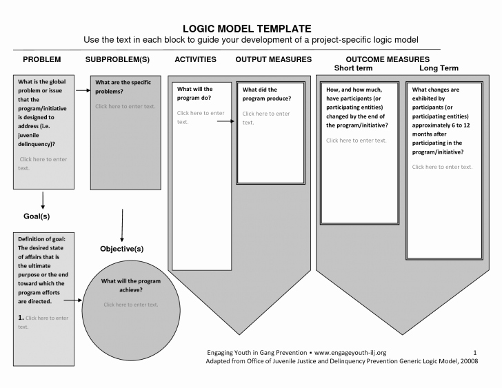 Logic Model Template Ppt Unique Template Logic Model Template