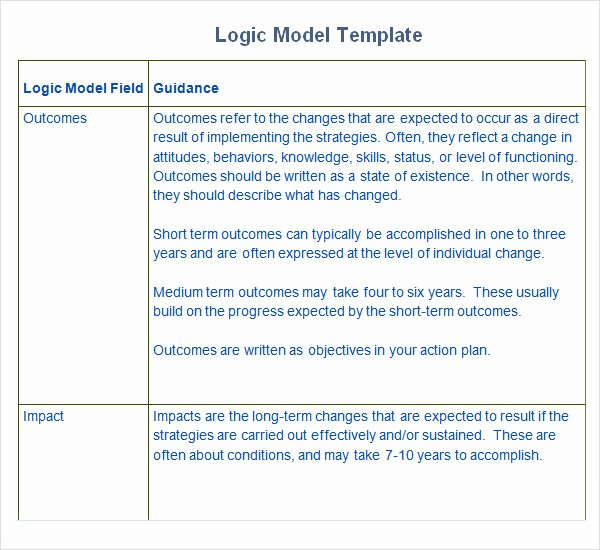Logic Model Template Word Awesome Sample Logic Model 11 Documents In Pdf Word