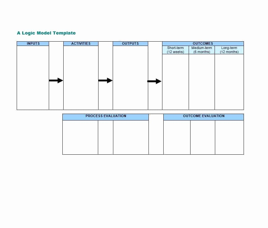 Logic Model Template Word Beautiful More Than 40 Logic Model Templates & Examples Template Lab