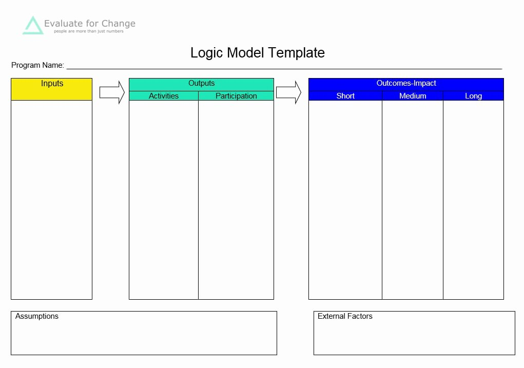 Logic Model Template Word Elegant 5 Blank Logic Model Templates formats Examples In Word