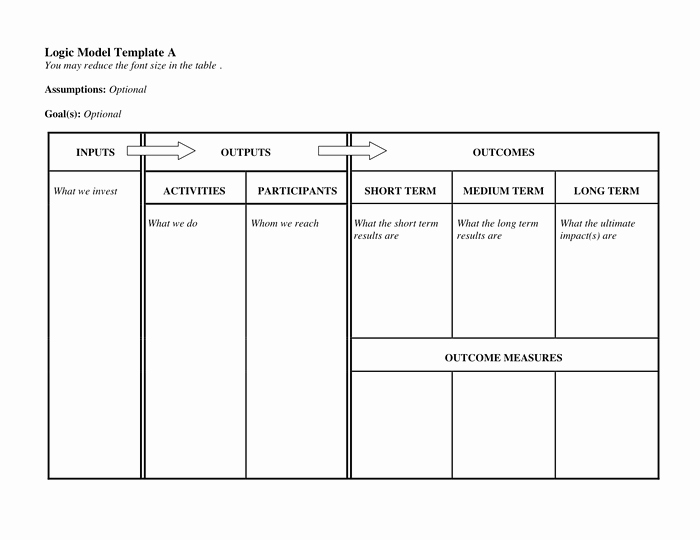 Logic Model Template Word Elegant Logic Model Template