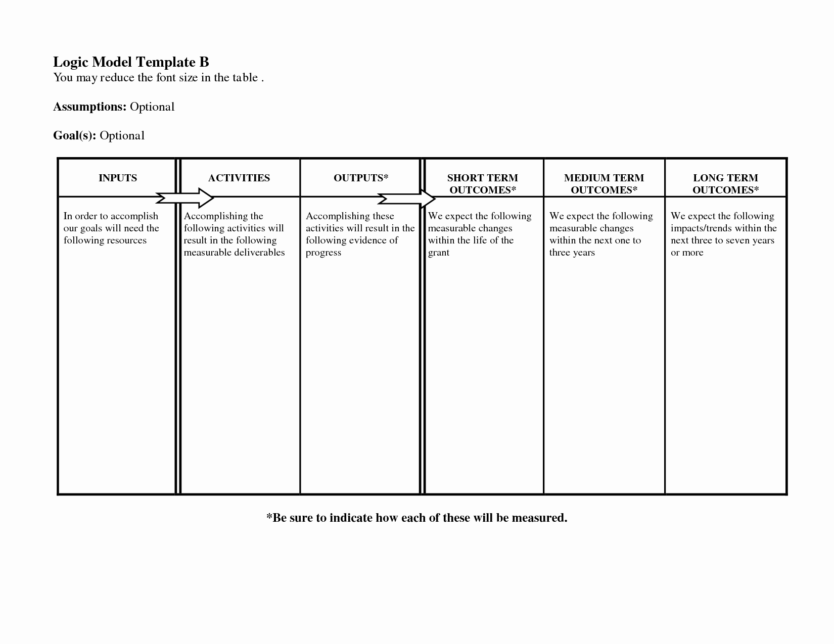 Logic Model Template Word Fresh Logic Model Template