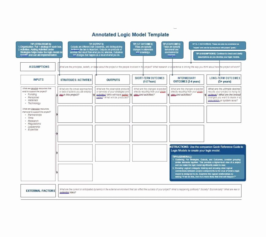 Logic Model Template Word Luxury 11 Logic Model Templates
