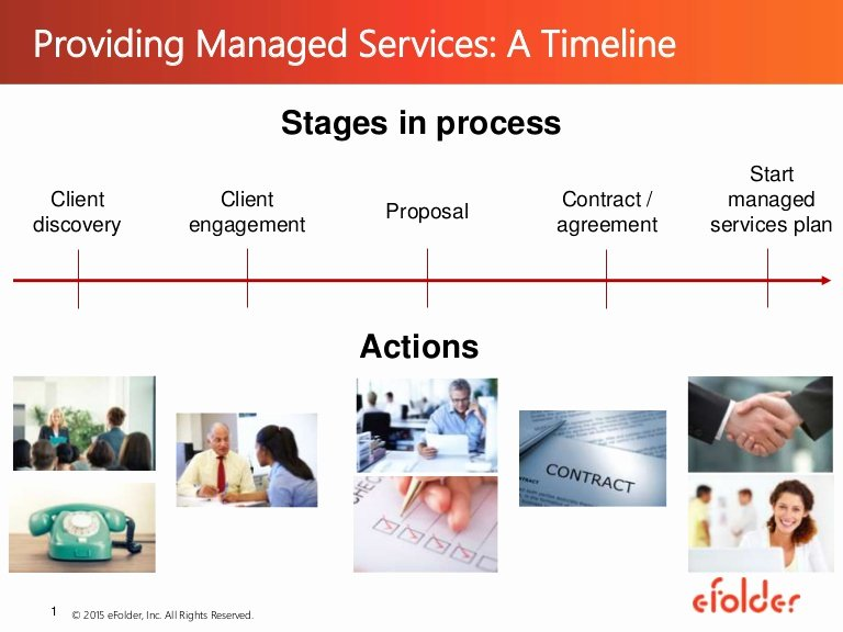 Managed Services Proposal Template Best Of Managed Service Proposal Template
