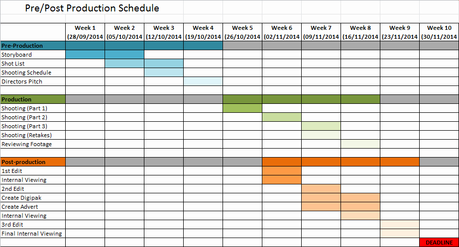 Manufacturing Production Schedule Template Best Of Production Schedule