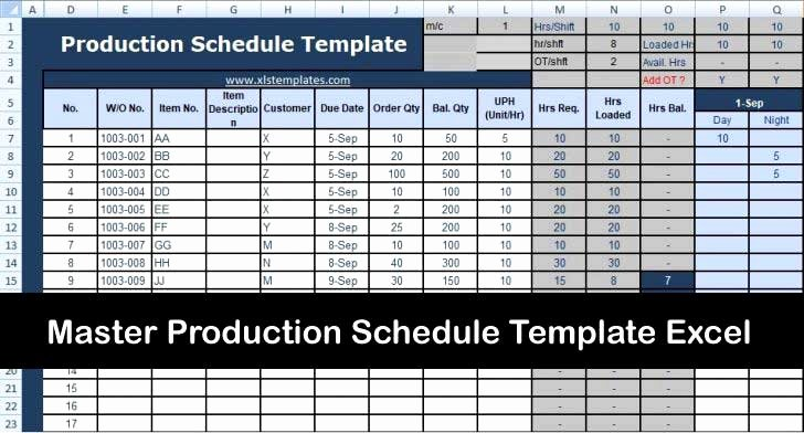 Manufacturing Production Schedule Template New Master Production Schedule Template Excel