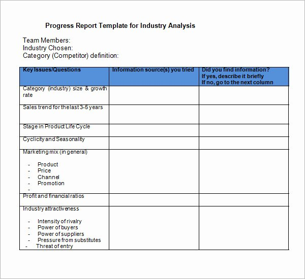 Market Analysis Report Template Beautiful 10 Industry Analysis Templates