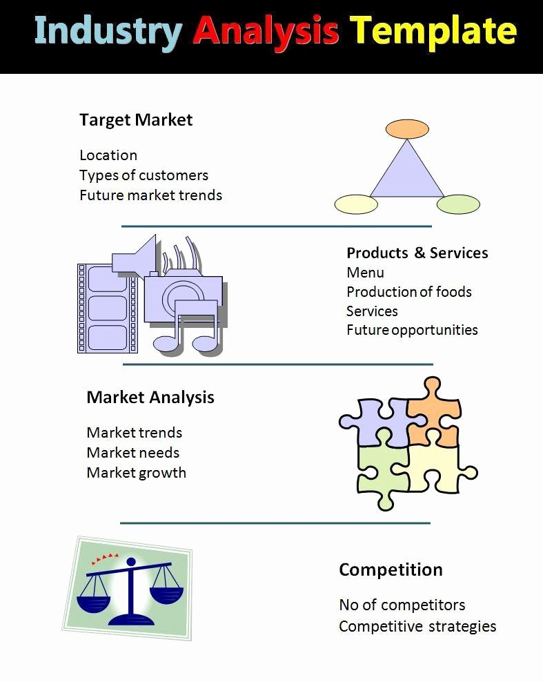 Market Analysis Report Template Best Of 10 Industry Analysis Templates