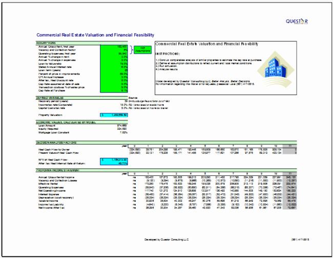 Market Analysis Report Template Inspirational Market Analysis Templates 5 Plus forms and Docs Word